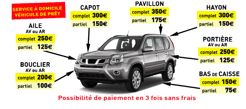 forfaits-carrosserie